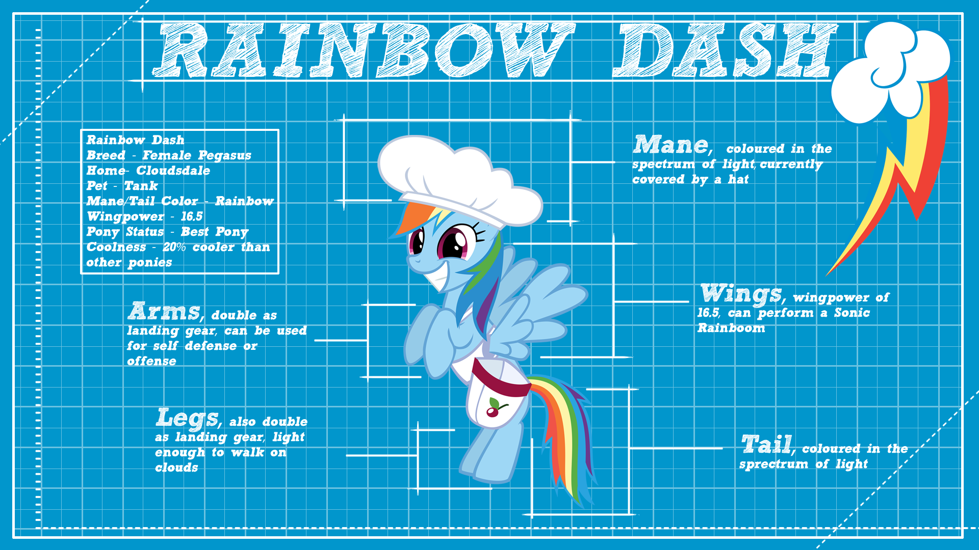 Rainbow Design by BlackGryph0n, CrusierPL and ikonradx
